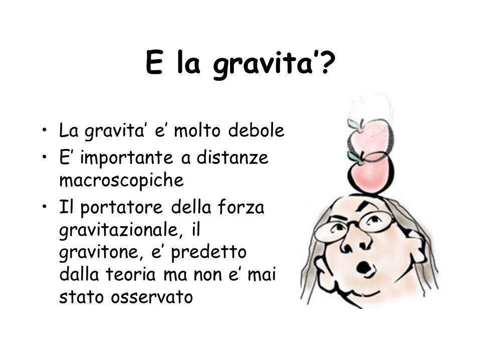 E la gravita? La gravita e molto debole E importante a distanze macroscopiche Il portatore della forza gravitazionale, il gravitone, e predetto dalla