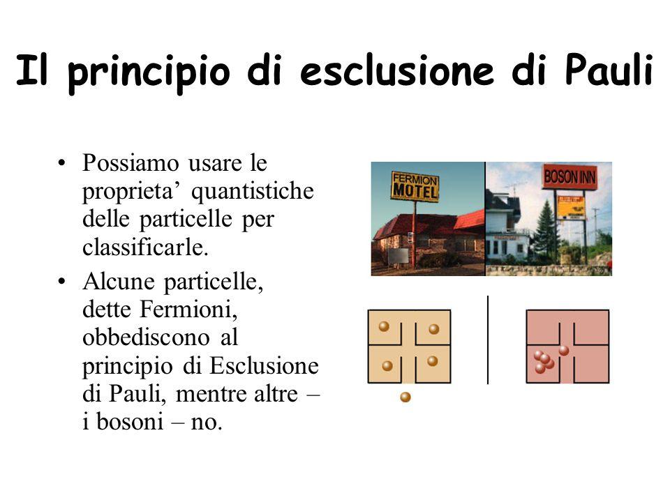 Il principio di esclusione di Pauli Possiamo usare le proprieta quantistiche delle particelle per classificarle. Alcune particelle, dette Fermioni, ob