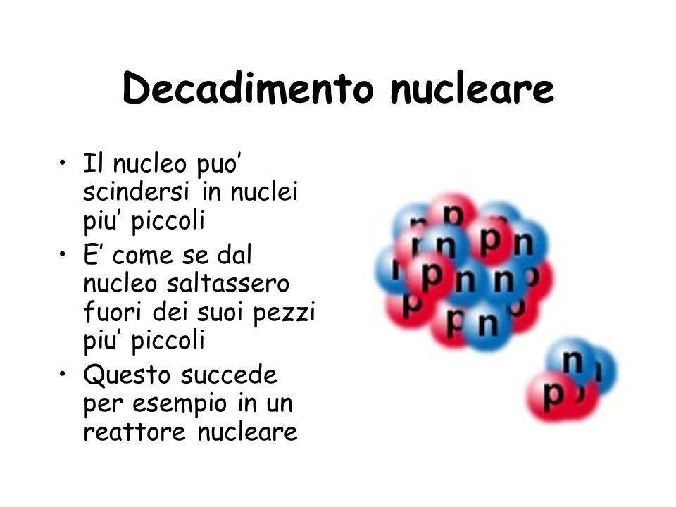 Decadimento nucleare Il nucleo puo scindersi in nuclei piu piccoli E come se dal nucleo saltassero fuori dei suoi pezzi piu piccoli Questo succede per