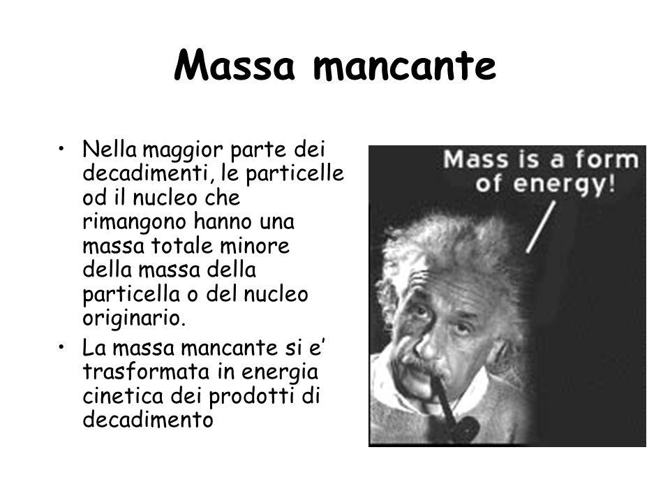 Massa mancante Nella maggior parte dei decadimenti, le particelle od il nucleo che rimangono hanno una massa totale minore della massa della particell