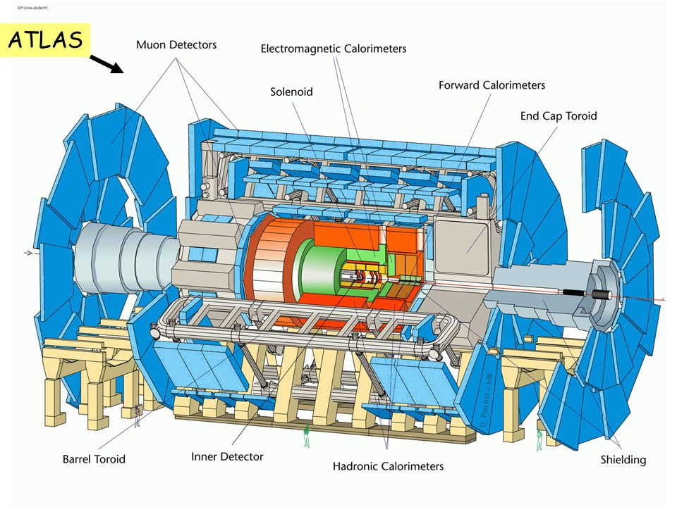 In Udine: Physics analysis: centered on top studies, but other topics available as well Development and upgrade of the online monitoring for the pixel detector of the ATLAS experiment Participation to the beam test of the pixel detector prototype Participation in the activity of the silicon lab at the physics department