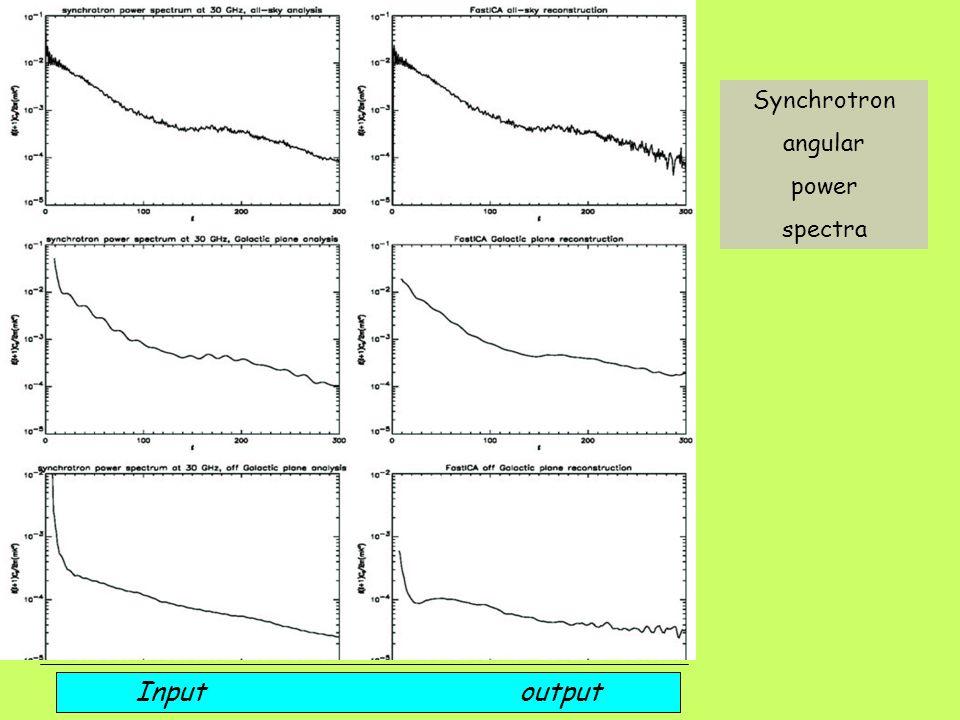 Synchrotron angular power spectra Inputoutput