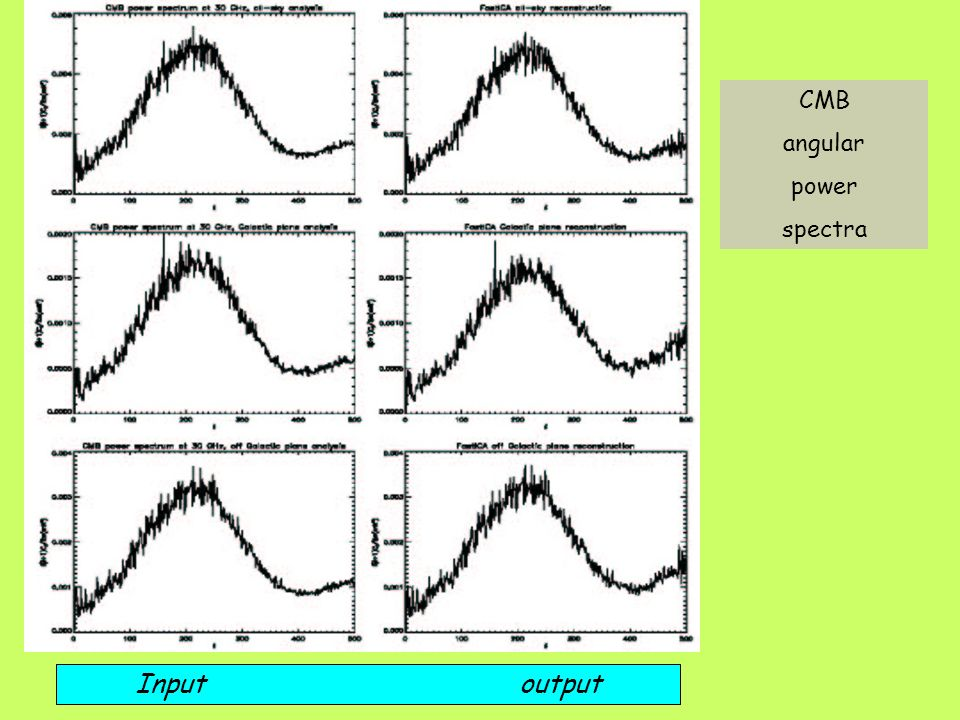 CMB angular power spectra