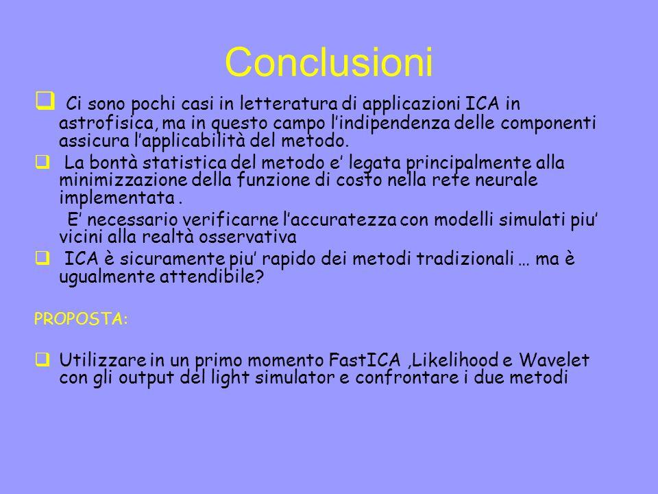Conclusioni Ci sono pochi casi in letteratura di applicazioni ICA in astrofisica, ma in questo campo lindipendenza delle componenti assicura lapplicab
