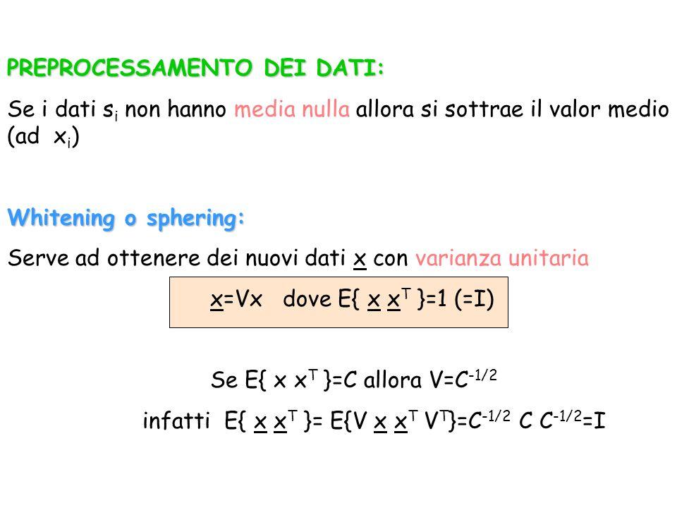 PREPROCESSAMENTO DEI DATI: Se i dati s i non hanno media nulla allora si sottrae il valor medio (ad x i ) Whitening o sphering: Serve ad ottenere dei
