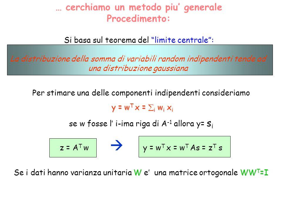 Per stimare una delle componenti indipendenti consideriamo y = w T x = i w i x i se w fosse l i-ima riga di A -1 allora y= s i z = A T w y = w T x = w