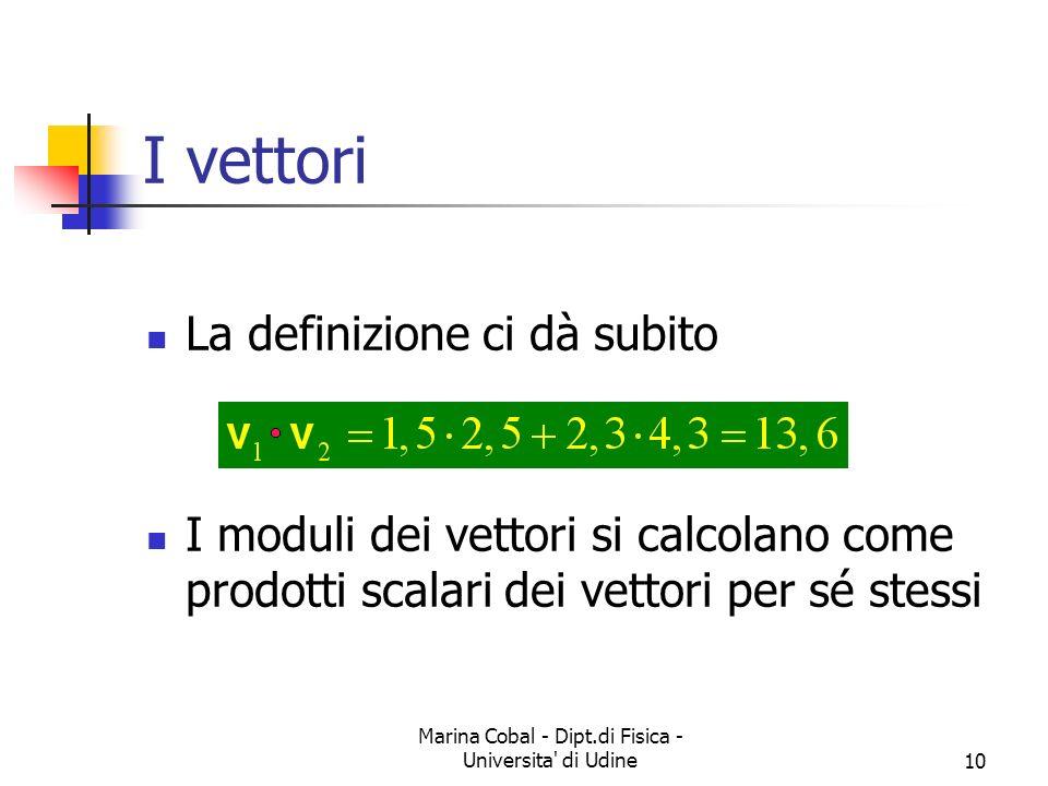 Marina Cobal - Dipt.di Fisica - Universita' di Udine10 La definizione ci dà subito I moduli dei vettori si calcolano come prodotti scalari dei vettori