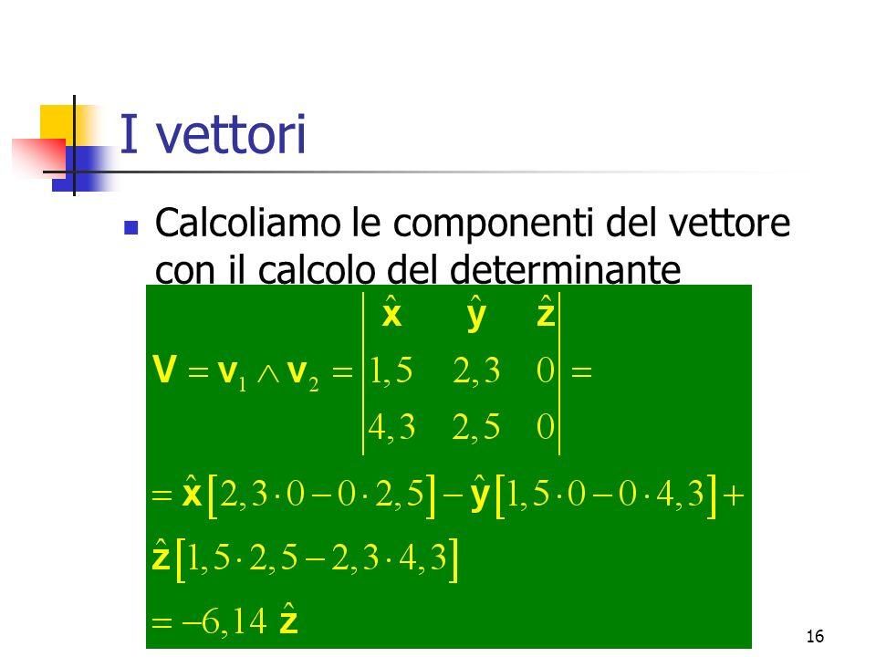Marina Cobal - Dipt.di Fisica - Universita' di Udine16 I vettori Calcoliamo le componenti del vettore con il calcolo del determinante