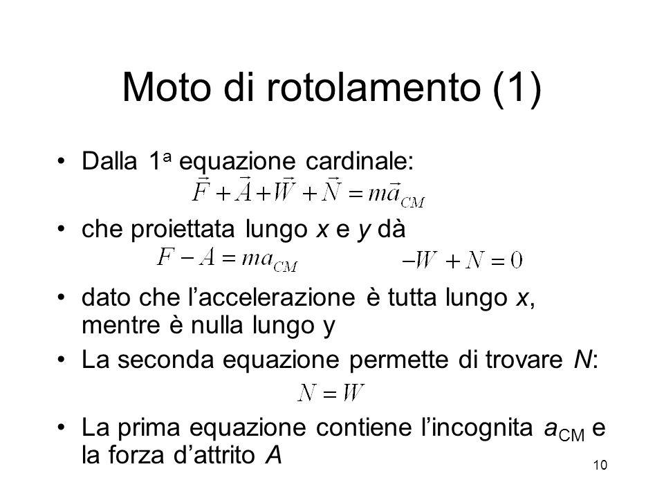 Moto di rotolamento (1) Dalla 1 a equazione cardinale: che proiettata lungo x e y dà dato che laccelerazione è tutta lungo x, mentre è nulla lungo y L