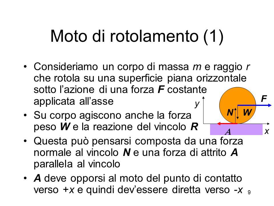 Moto di rotolamento (1) Consideriamo un corpo di massa m e raggio r che rotola su una superficie piana orizzontale sotto lazione di una forza F costan