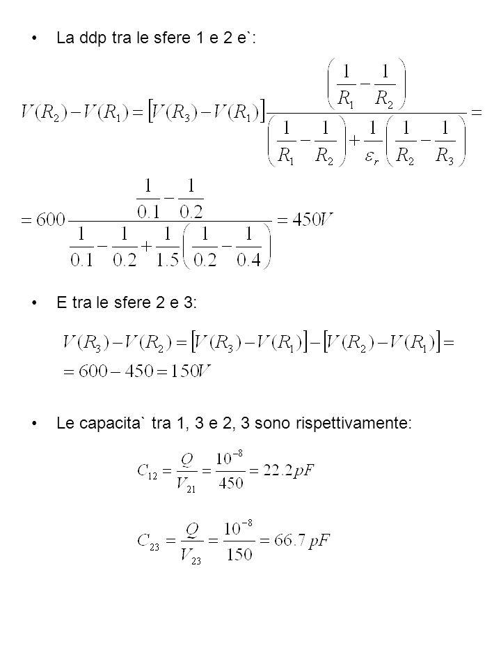 Per calcolare lenergia elettrostatica conviene prima calcolare la capacita` risultante, tenendo conto che le coppie di conduttori 1,2 e 2,3 sono posti in serie: Lenergia e` quindi: