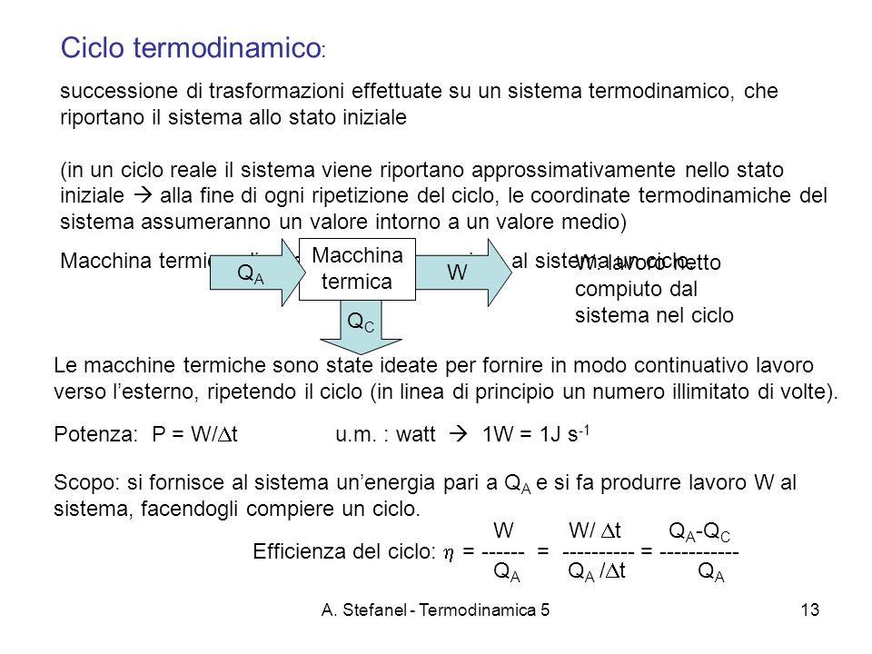 A. Stefanel - Termodinamica 513 QCQC Ciclo termodinamico : successione di trasformazioni effettuate su un sistema termodinamico, che riportano il sist