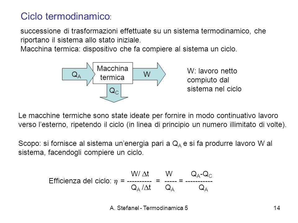 A. Stefanel - Termodinamica 514 QCQC Ciclo termodinamico : successione di trasformazioni effettuate su un sistema termodinamico, che riportano il sist