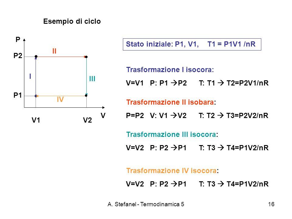 A. Stefanel - Termodinamica 516 Esempio di ciclo P V V1 V2 P2 P1 Stato iniziale: P1, V1, T1 = P1V1 /nR Trasformazione I isocora: V=V1 P: P1 P2 T: T1 T