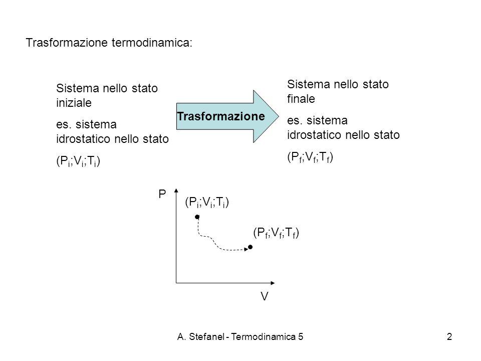 A. Stefanel - Termodinamica 52 Trasformazione termodinamica: Sistema nello stato iniziale es. sistema idrostatico nello stato (P i ;V i ;T i ) Sistema