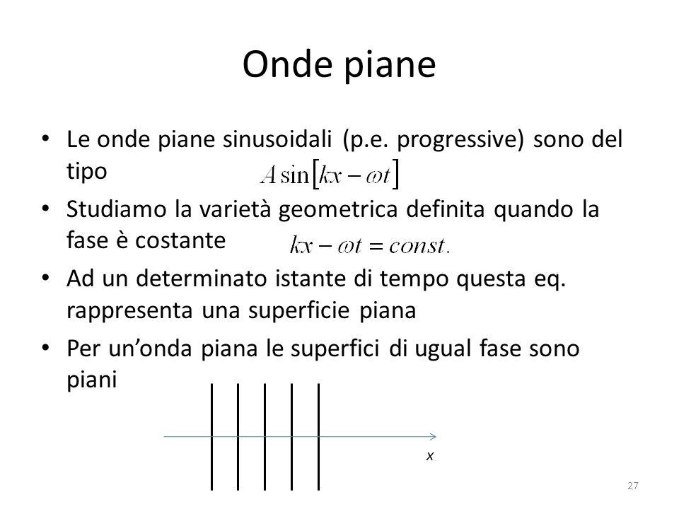 Onde piane Le onde piane sinusoidali (p.e. progressive) sono del tipo Studiamo la varietà geometrica definita quando la fase è costante Ad un determin