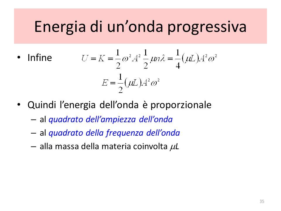 Energia di unonda progressiva Infine Quindi lenergia dellonda è proporzionale – al quadrato dellampiezza dellonda – al quadrato della frequenza dellon