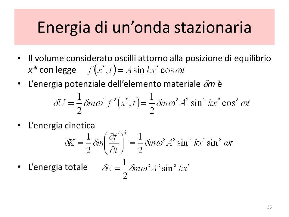 Energia di unonda stazionaria Il volume considerato oscilli attorno alla posizione di equilibrio x* con legge Lenergia potenziale dellelemento materia