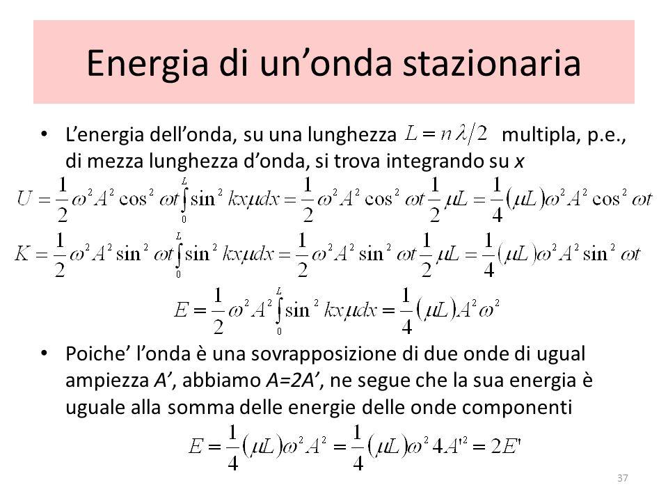 Energia di unonda stazionaria Lenergia dellonda, su una lunghezza multipla, p.e., di mezza lunghezza donda, si trova integrando su x Poiche londa è un