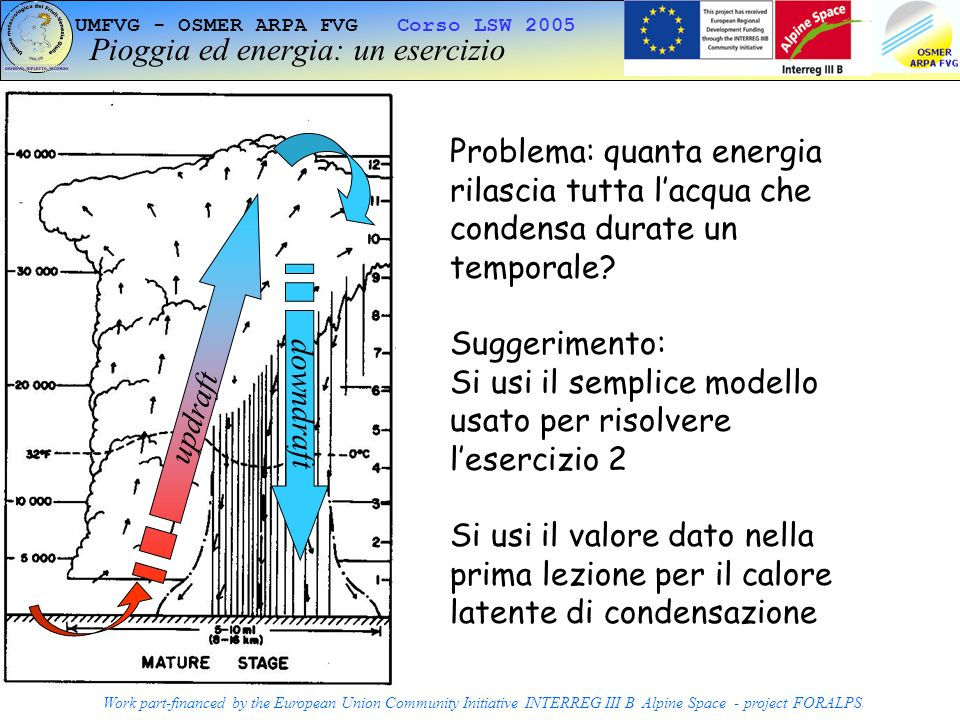 UMFVG - OSMER ARPA FVG Corso LSW 2005 Work part-financed by the European Union Community Initiative INTERREG III B Alpine Space - project FORALPS Piog
