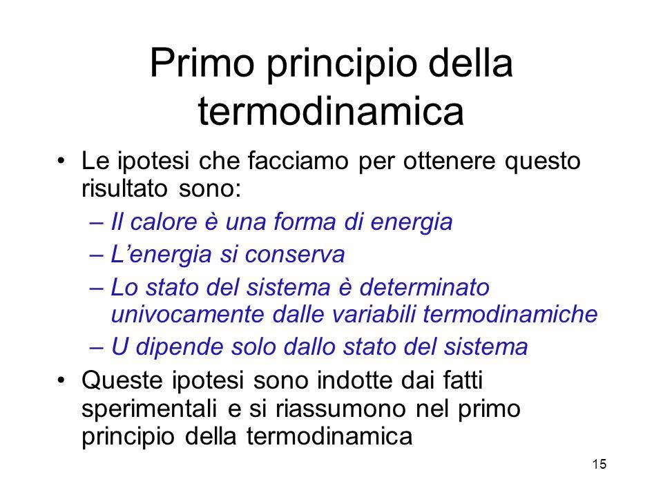 Primo principio della termodinamica Le ipotesi che facciamo per ottenere questo risultato sono: –Il calore è una forma di energia –Lenergia si conserv