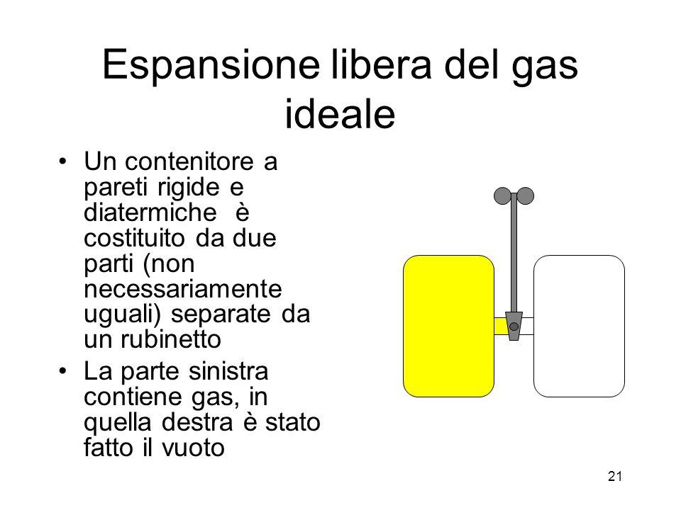 Espansione libera del gas ideale Un contenitore a pareti rigide e diatermiche è costituito da due parti (non necessariamente uguali) separate da un ru