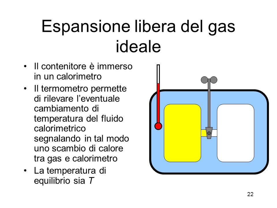 Espansione libera del gas ideale Il contenitore è immerso in un calorimetro Il termometro permette di rilevare leventuale cambiamento di temperatura d