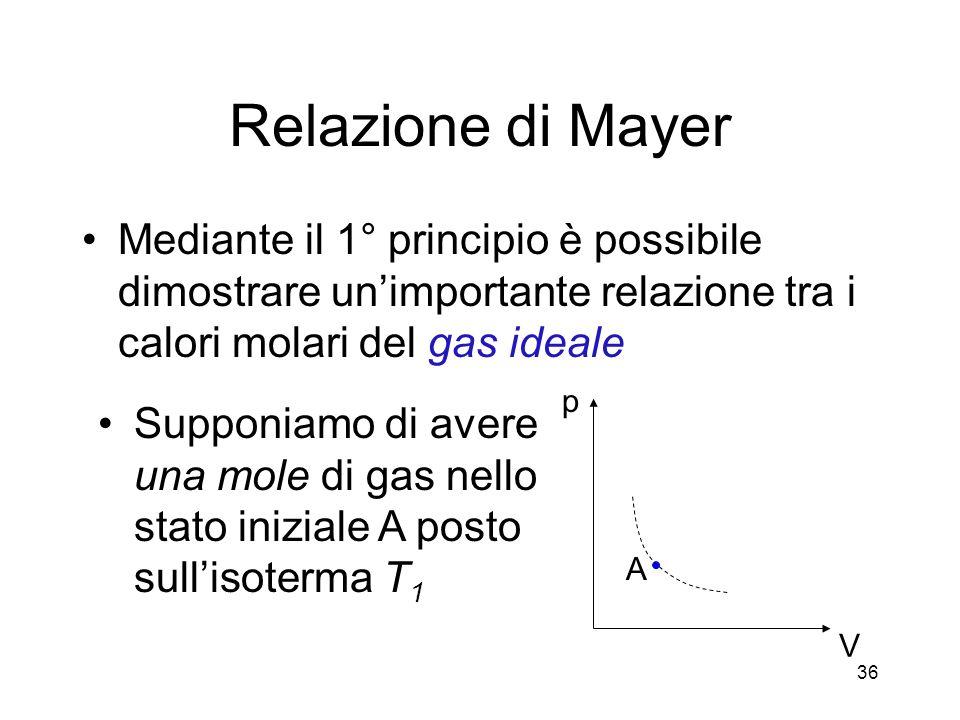 Relazione di Mayer Mediante il 1° principio è possibile dimostrare unimportante relazione tra i calori molari del gas ideale A p V Supponiamo di avere