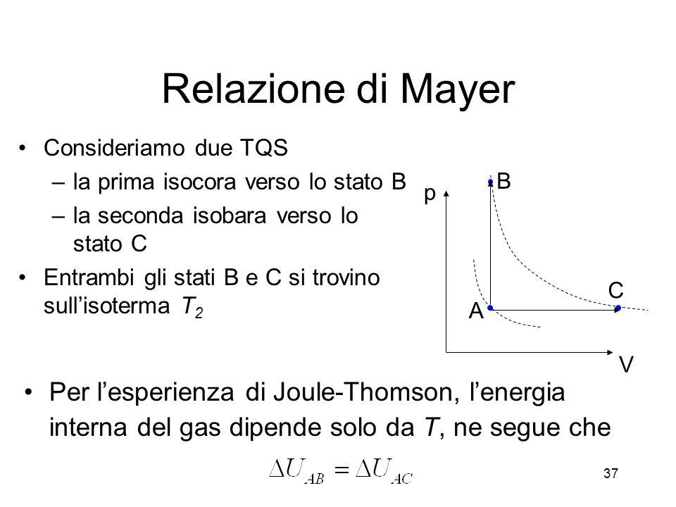 Relazione di Mayer Consideriamo due TQS –la prima isocora verso lo stato B –la seconda isobara verso lo stato C Entrambi gli stati B e C si trovino su