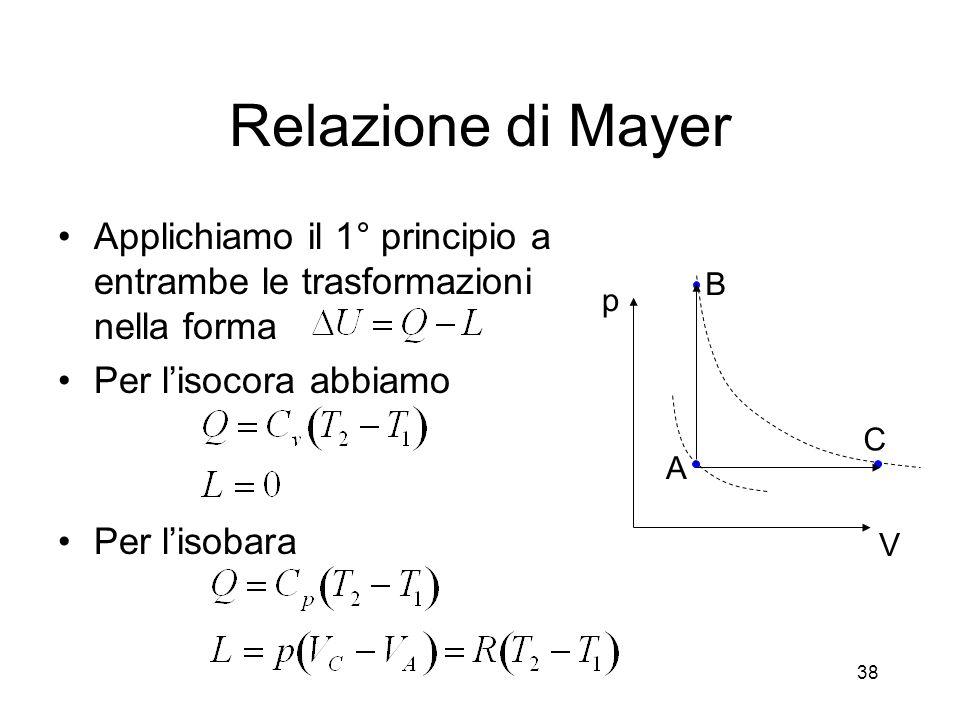 Relazione di Mayer Applichiamo il 1° principio a entrambe le trasformazioni nella forma Per lisocora abbiamo Per lisobara A p V C B 38