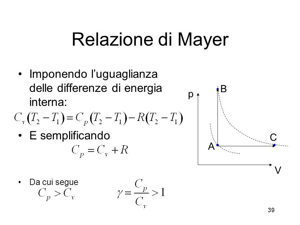 Relazione di Mayer Imponendo luguaglianza delle differenze di energia interna: E semplificando Da cui segue A p V C B 39