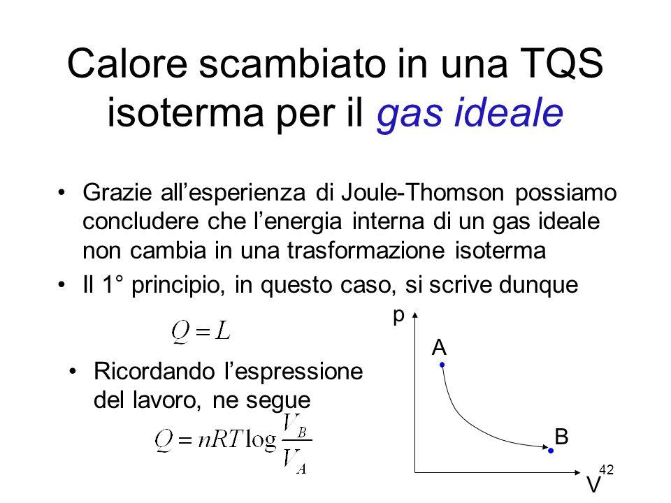 Calore scambiato in una TQS isoterma per il gas ideale Grazie allesperienza di Joule-Thomson possiamo concludere che lenergia interna di un gas ideale