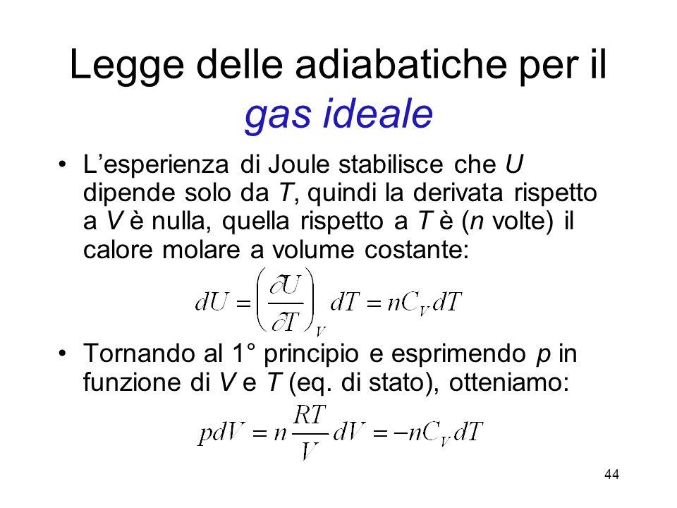Legge delle adiabatiche per il gas ideale Lesperienza di Joule stabilisce che U dipende solo da T, quindi la derivata rispetto a V è nulla, quella ris
