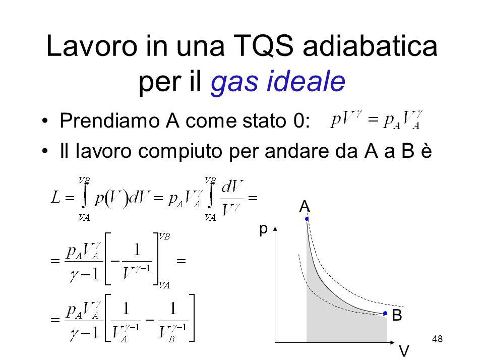 Lavoro in una TQS adiabatica per il gas ideale Prendiamo A come stato 0: Il lavoro compiuto per andare da A a B è A B p V 48