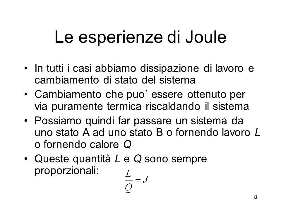 Le esperienze di Joule In tutti i casi abbiamo dissipazione di lavoro e cambiamento di stato del sistema Cambiamento che puo` essere ottenuto per via
