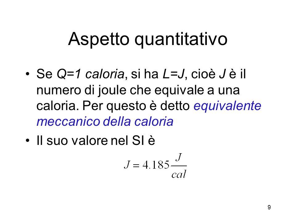 Aspetto quantitativo Se Q=1 caloria, si ha L=J, cioè J è il numero di joule che equivale a una caloria. Per questo è detto equivalente meccanico della