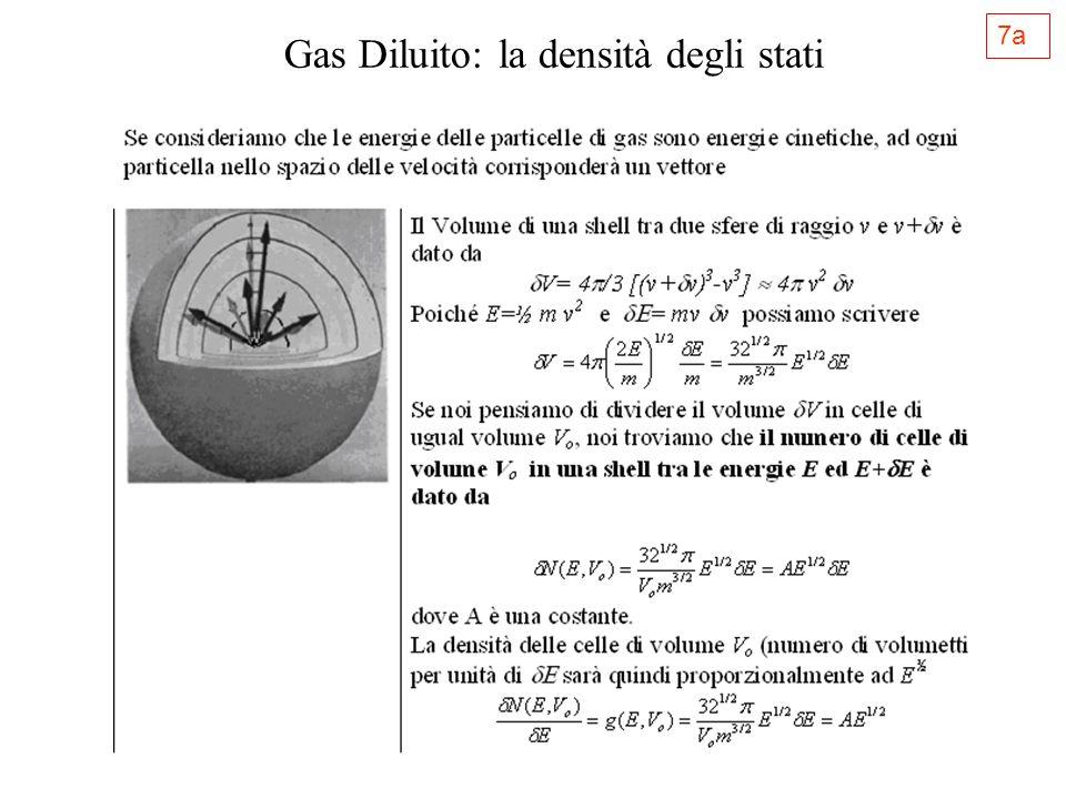 Gas Diluito: la densità degli stati 7b