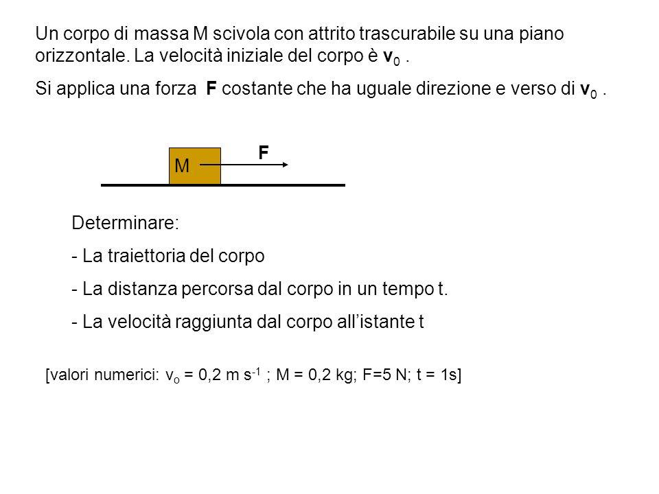 Un corpo di massa M scivola con attrito trascurabile su una piano orizzontale. La velocità iniziale del corpo è v 0. Si applica una forza F costante c