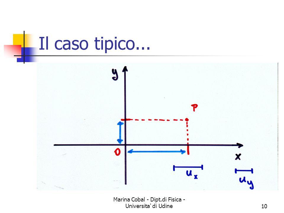 Marina Cobal - Dipt.di Fisica - Universita' di Udine10 Il caso tipico...