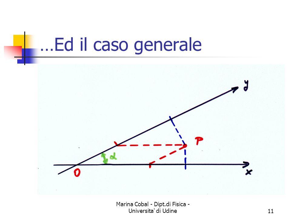 Marina Cobal - Dipt.di Fisica - Universita' di Udine11 …Ed il caso generale
