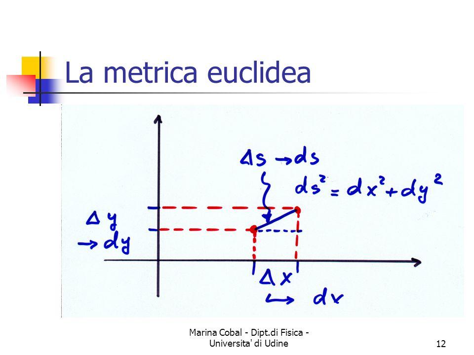 Marina Cobal - Dipt.di Fisica - Universita' di Udine12 La metrica euclidea