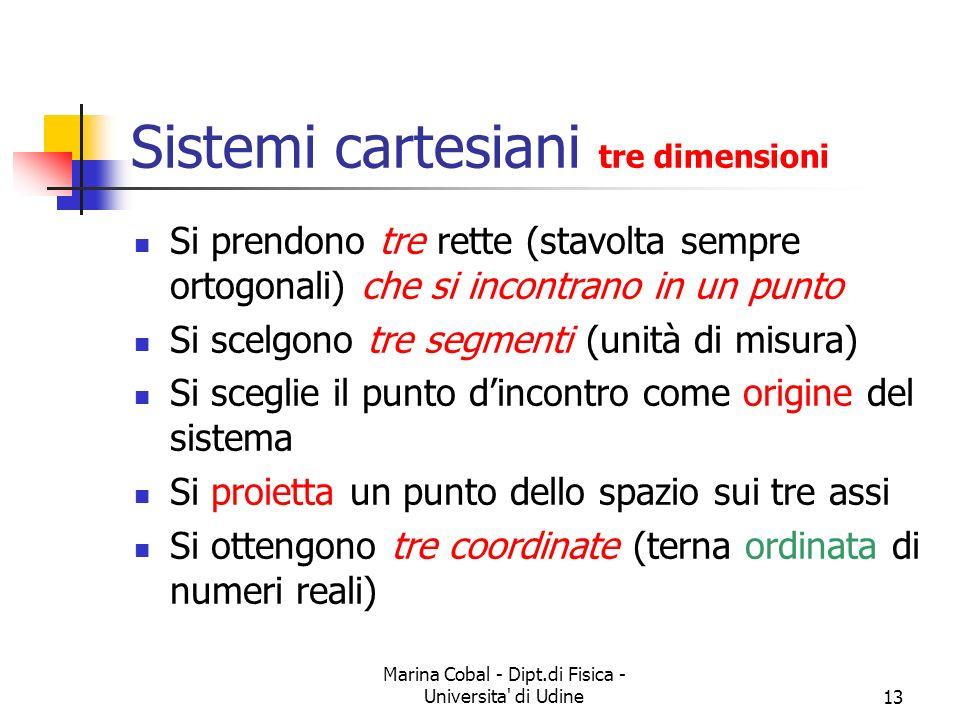 Marina Cobal - Dipt.di Fisica - Universita' di Udine13 Sistemi cartesiani tre dimensioni Si prendono tre rette (stavolta sempre ortogonali) che si inc