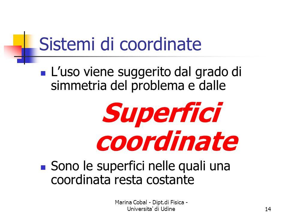 Marina Cobal - Dipt.di Fisica - Universita' di Udine14 Sistemi di coordinate Luso viene suggerito dal grado di simmetria del problema e dalle Superfic