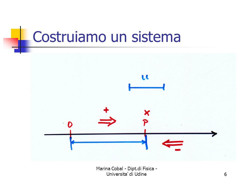 Marina Cobal - Dipt.di Fisica - Universita di Udine7 Sistemi cartesiani due dimensioni Si scelgono due rette Se si intersecano ad angolo retto (di solito) si otterrà un sistema cartesiano ortogonale Si scelgono due segmenti (uno per retta): saranno le unità di misura Se sono uguali si parla di sistema monometrico Si scelgono un verso positivo per retta Di solito uno da sinistra a destra e laltro dal basso allalto
