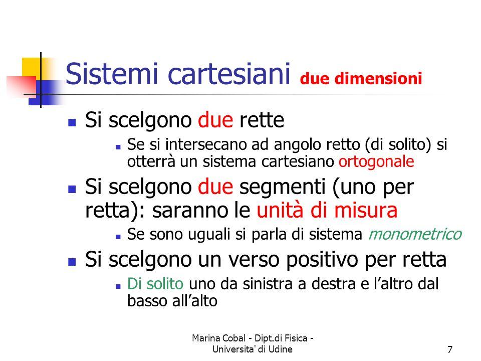 Marina Cobal - Dipt.di Fisica - Universita di Udine8 Sistemi cartesiani due dimensioni Un punto del piano viene proiettato sugli assi Attenzione se gli assi non sono ortogonali.