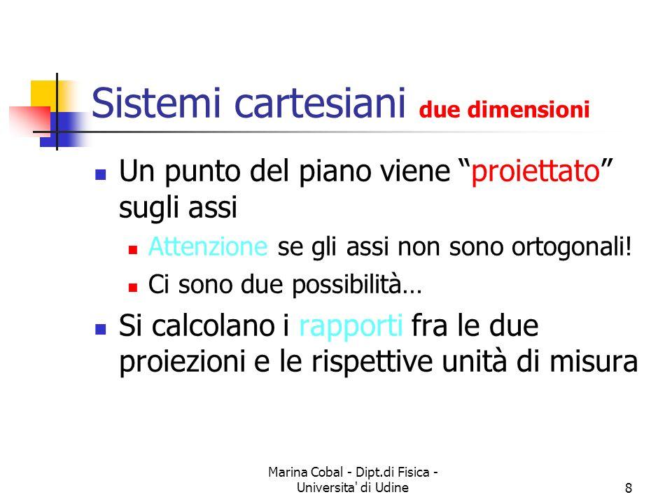 Marina Cobal - Dipt.di Fisica - Universita di Udine9 Sistemi cartesiani due dimensioni Si ottengono due numeri (coordinate del punto) Di solito Ascissa e ordinata: coppia ordinata di numeri reali