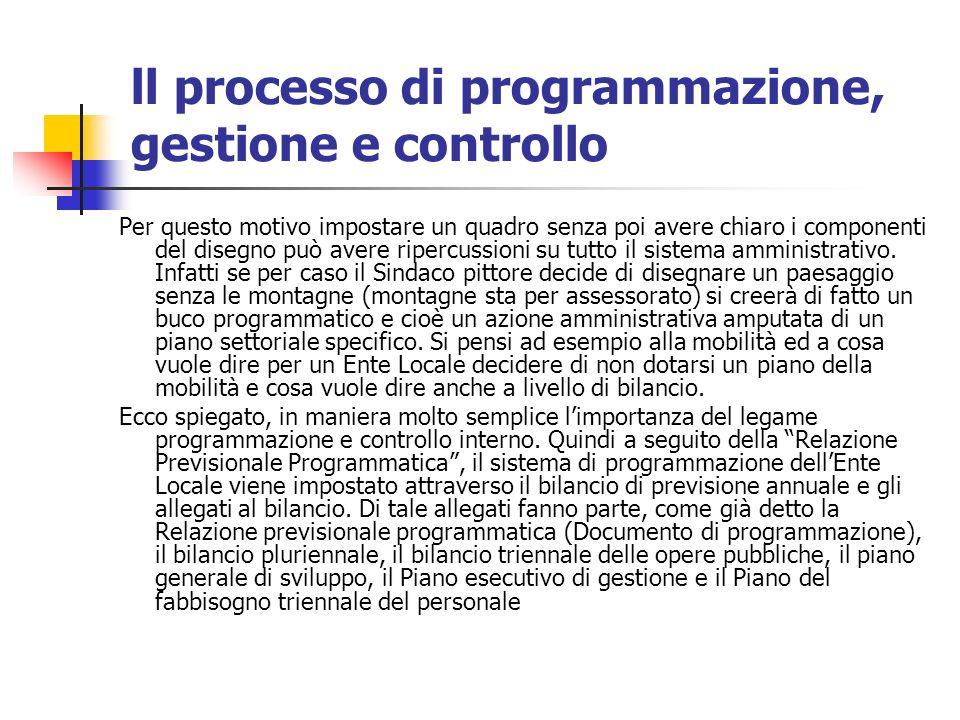 ll processo di programmazione, gestione e controllo Per questo motivo impostare un quadro senza poi avere chiaro i componenti del disegno può avere ripercussioni su tutto il sistema amministrativo.