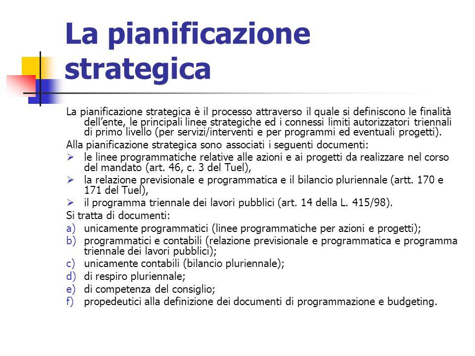 La pianificazione strategica La pianificazione strategica è il processo attraverso il quale si definiscono le finalità dellente, le principali linee strategiche ed i connessi limiti autorizzatori triennali di primo livello (per servizi/interventi e per programmi ed eventuali progetti).