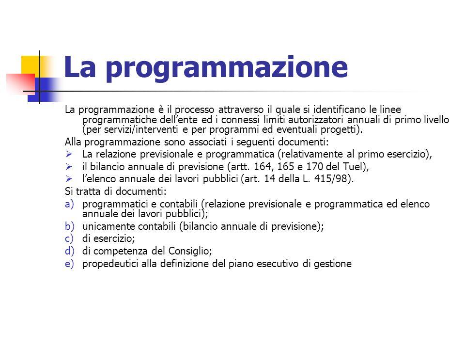La programmazione La programmazione è il processo attraverso il quale si identificano le linee programmatiche dellente ed i connessi limiti autorizzatori annuali di primo livello (per servizi/interventi e per programmi ed eventuali progetti).