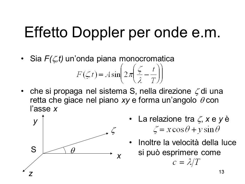 13 Effetto Doppler per onde e.m. Sia F(,t) unonda piana monocromatica che si propaga nel sistema S, nella direzione di una retta che giace nel piano x